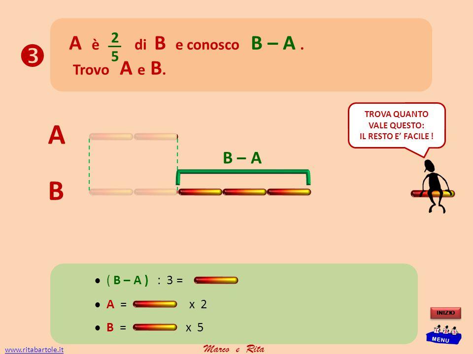 www.ritabartole.itwww.ritabartole.it Marco e Rita INIZIO MENU A B B – A A è di B e conosco B – A.