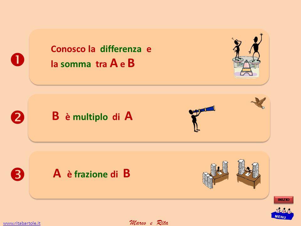 www.ritabartole.itwww.ritabartole.it Marco e Rita INIZIO A è frazione di B differenza e somma tra A e B differenza e somma tra A e B B è multiplo di A    A + B B - A A A A + B B B B - A SCEGLI UN TIPO DI PROBLEMA CONOSCENDO …
