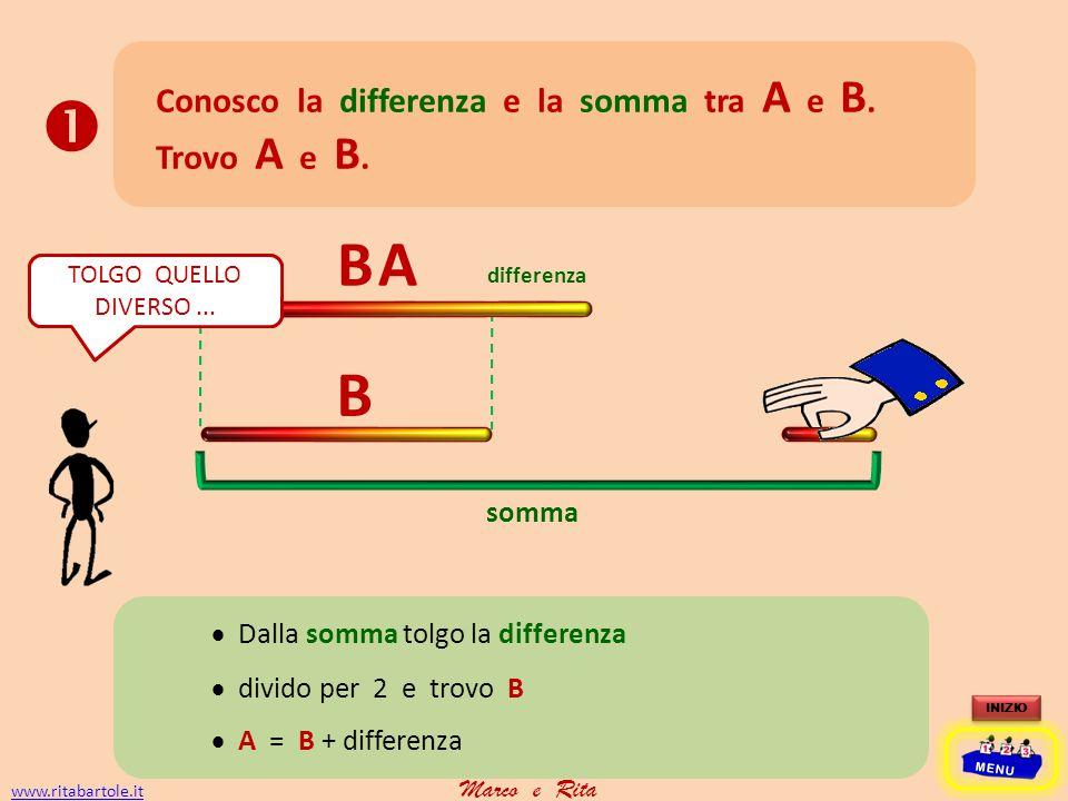 www.ritabartole.itwww.ritabartole.it Marco e Rita INIZIO MENU A B  Dalla somma tolgo la differenza Conosco la differenza e la somma tra A e B.