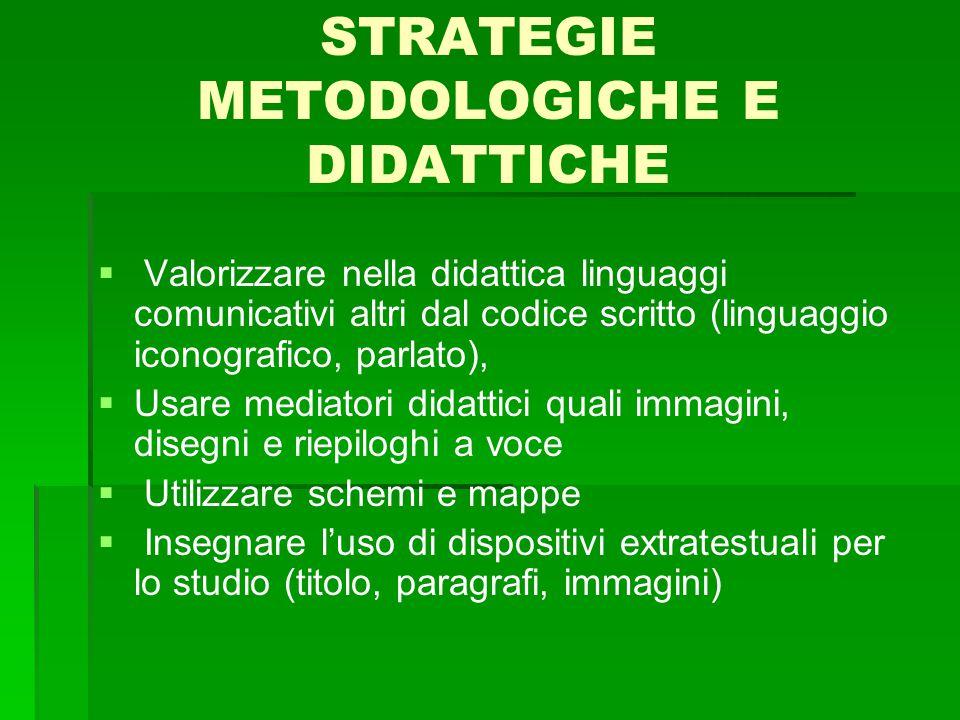 STRATEGIE METODOLOGICHE E DIDATTICHE   Valorizzare nella didattica linguaggi comunicativi altri dal codice scritto (linguaggio iconografico, parlato