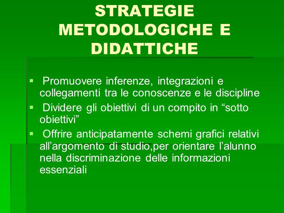 STRATEGIE METODOLOGICHE E DIDATTICHE   Promuovere inferenze, integrazioni e collegamenti tra le conoscenze e le discipline   Dividere gli obiettiv