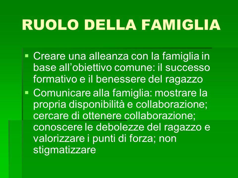 RUOLO DELLA FAMIGLIA   Creare una alleanza con la famiglia in base all'obiettivo comune: il successo formativo e il benessere del ragazzo   Comuni