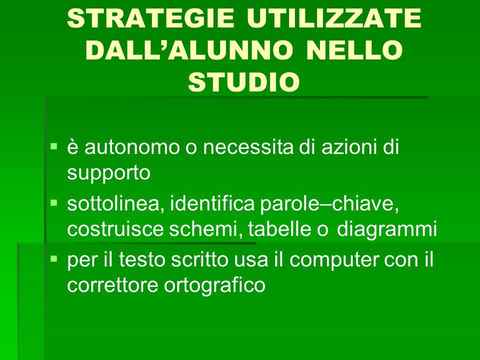 STRATEGIE UTILIZZATE DALL'ALUNNO NELLO STUDIO   è autonomo o necessita di azioni di supporto   sottolinea, identifica parole–chiave, costruisce sc