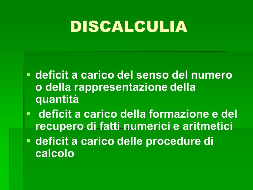 DISCALCULIA   deficit a carico del senso del numero o della rappresentazione della quantità   deficit a carico della formazione e del recupero di