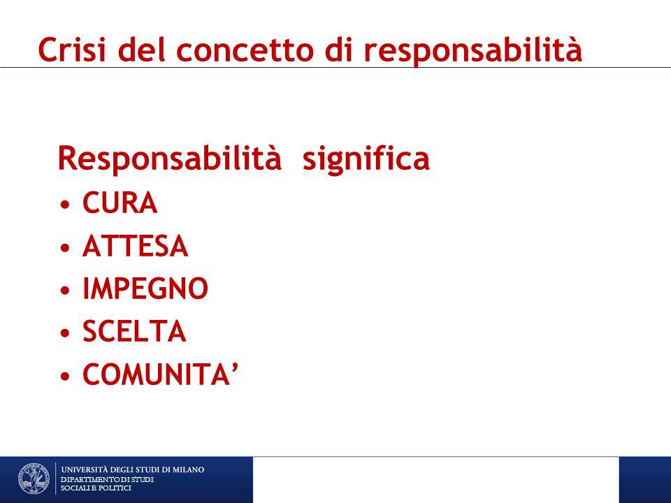 Crisi del concetto di responsabilità Responsabilità significa CURA ATTESA IMPEGNO SCELTA COMUNITA' DIPARTIMENTO DI STUDI SOCIALI E POLITICI
