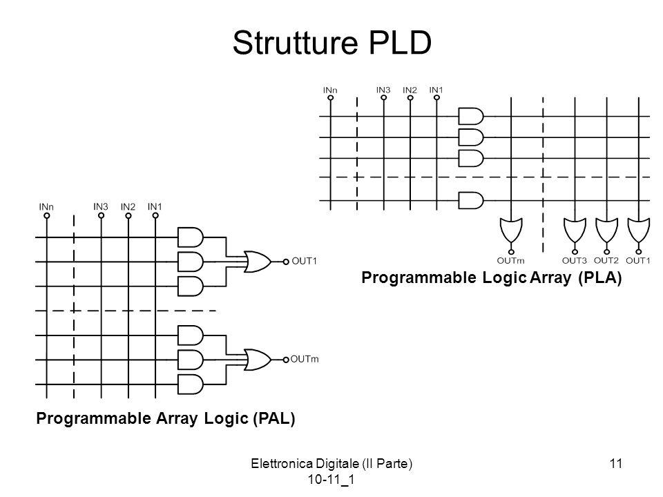 Elettronica Digitale (II Parte) 10-11_1 11 Strutture PLD Programmable Logic Array (PLA) Programmable Array Logic (PAL)
