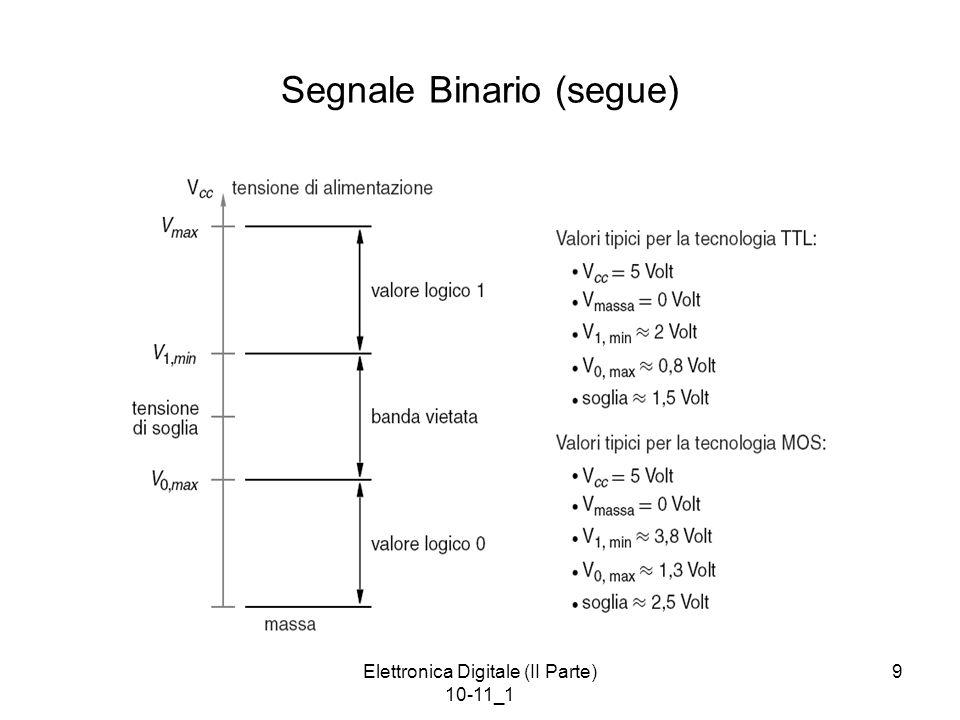 Elettronica Digitale (II Parte) 10-11_1 9 Segnale Binario (segue)