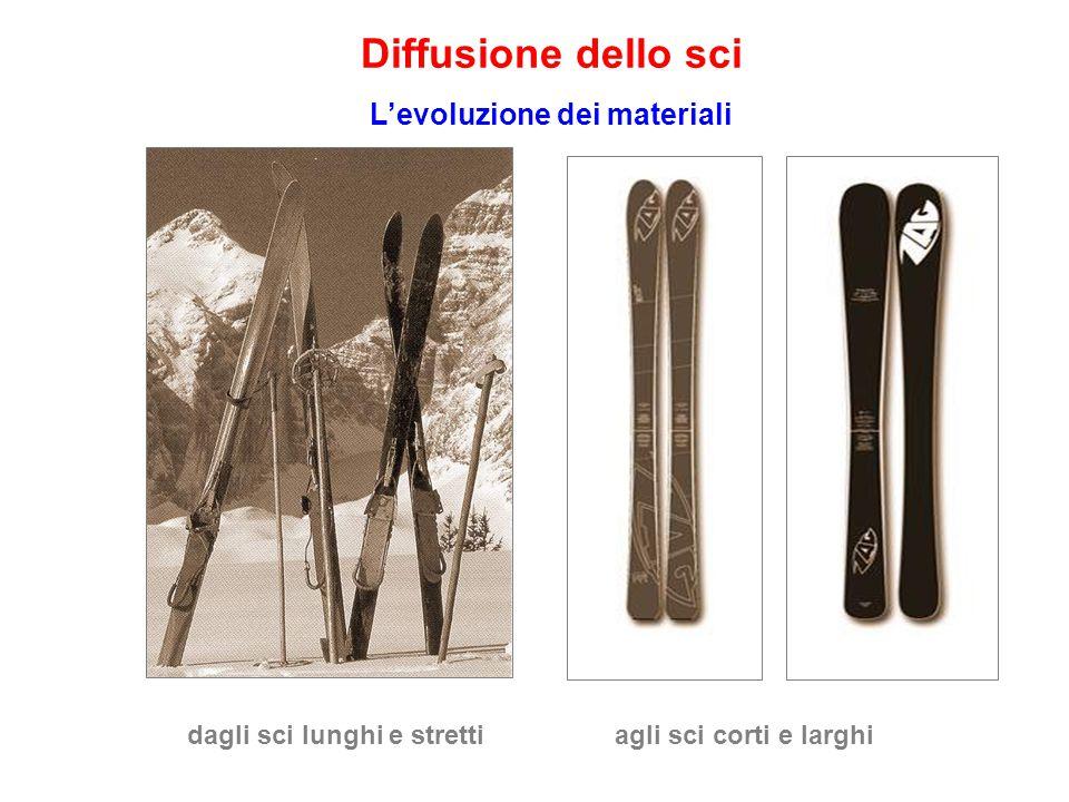 Diffusione dello sci L'evoluzione dei materiali dagli sci lunghi e stretti agli sci corti e larghi