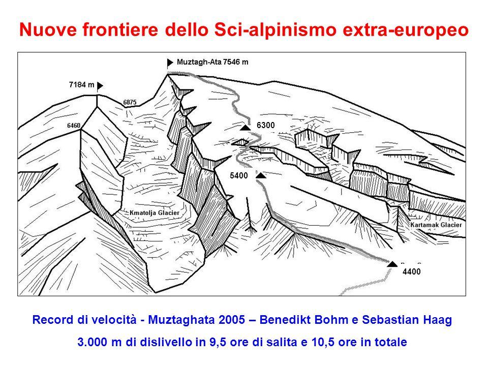 6300 5400 4400 Nuove frontiere dello Sci-alpinismo extra-europeo Record di velocità - Muztaghata 2005 – Benedikt Bohm e Sebastian Haag 3.000 m di dislivello in 9,5 ore di salita e 10,5 ore in totale