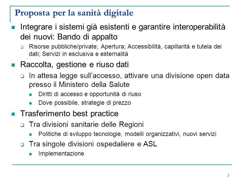 Proposta per la sanità digitale Integrare i sistemi già esistenti e garantire interoperabilità dei nuovi: Bando di appalto  Risorse pubbliche/private