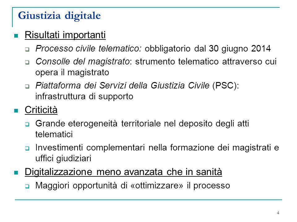Giustizia digitale Risultati importanti  Processo civile telematico: obbligatorio dal 30 giugno 2014  Consolle del magistrato: strumento telematico