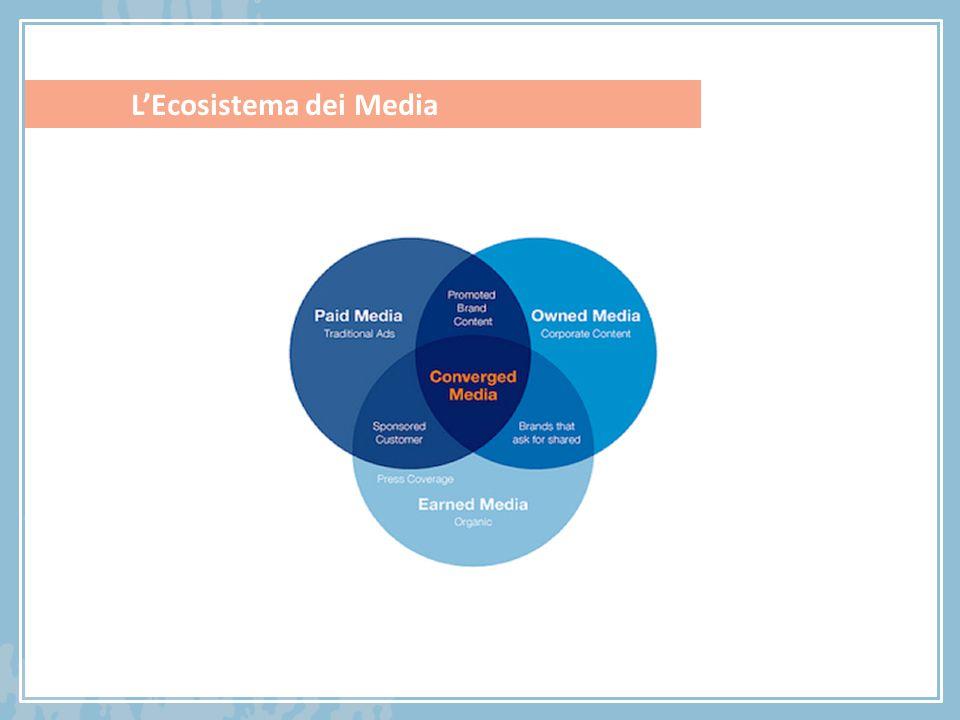 L'Ecosistema dei Media