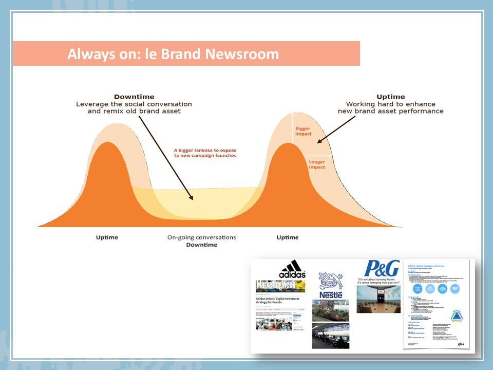 Always on: le Brand Newsroom