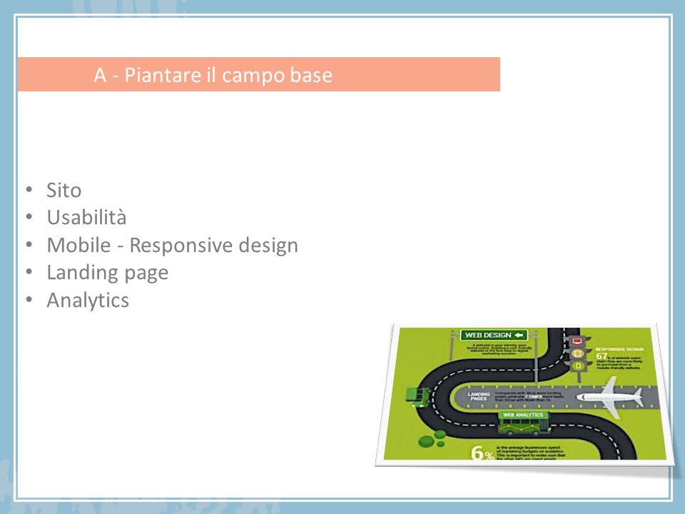 Sito Usabilità Mobile - Responsive design Landing page Analytics A - Piantare il campo base