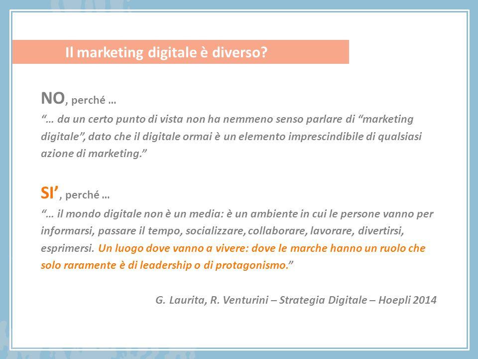 Il marketing digitale è diverso.