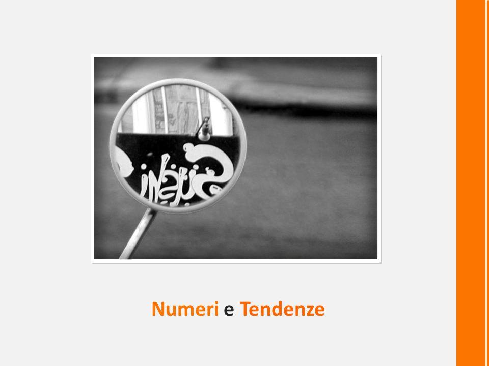 Numeri e Tendenze