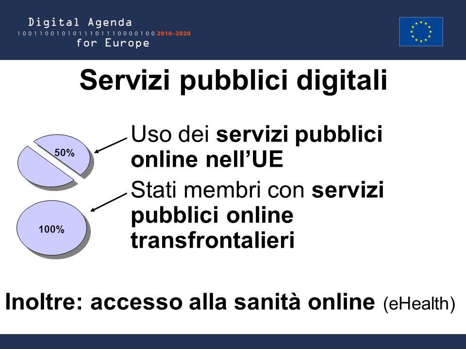 Servizi pubblici digitali Uso dei servizi pubblici online nell'UE Stati membri con servizi pubblici online transfrontalieri Inoltre: accesso alla sanità online (eHealth) 50% 100%