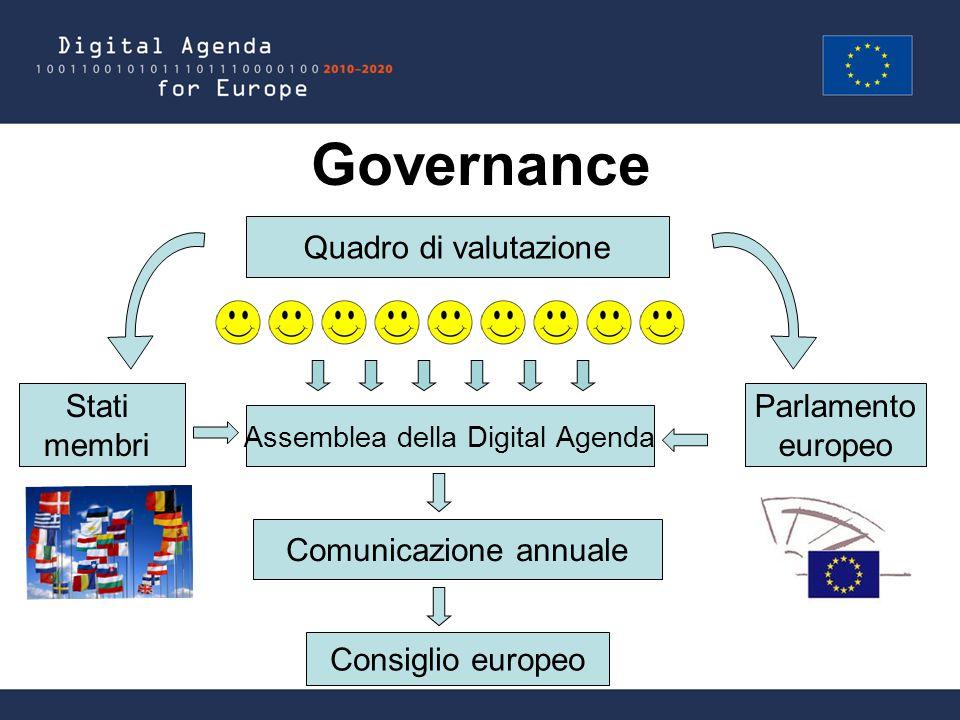 Consiglio europeo Assemblea della Digital Agenda Quadro di valutazione Governance Stati membri Parlamento europeo Comunicazione annuale