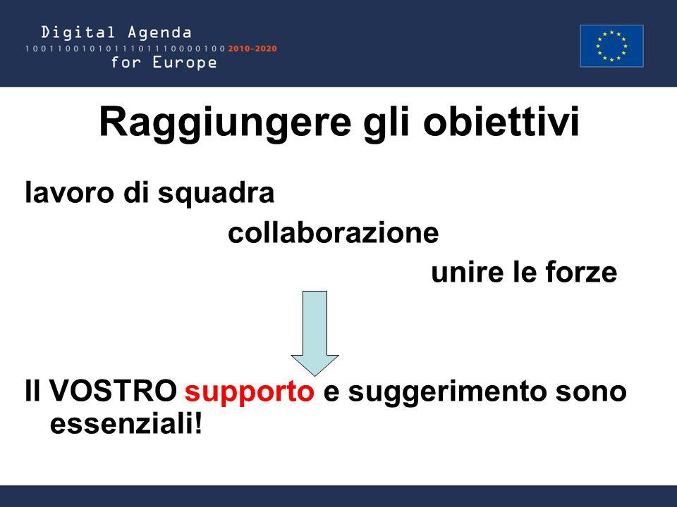 Raggiungere gli obiettivi lavoro di squadra collaborazione unire le forze Il VOSTRO supporto e suggerimento sono essenziali!