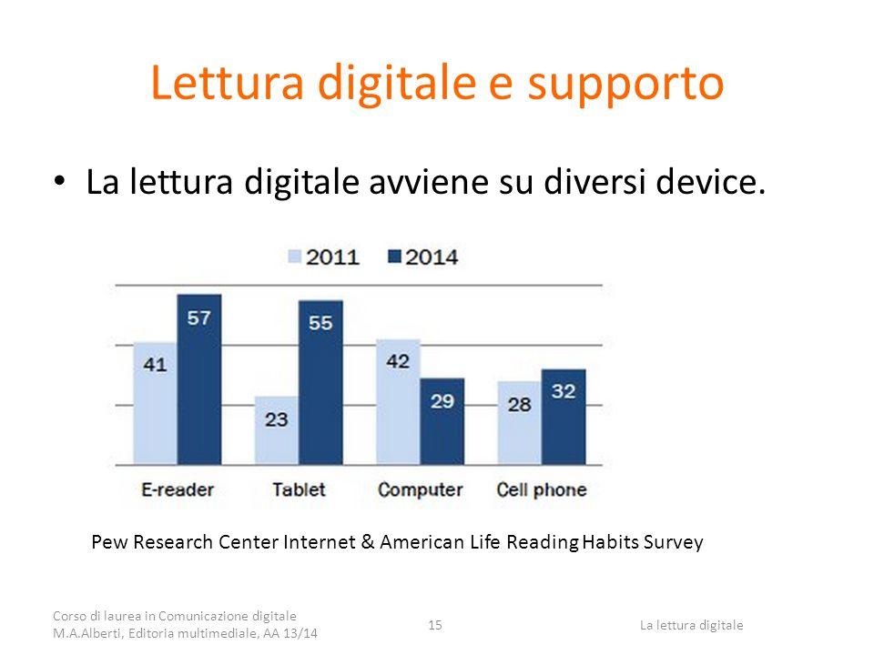Lettura digitale e supporto La lettura digitale avviene su diversi device.