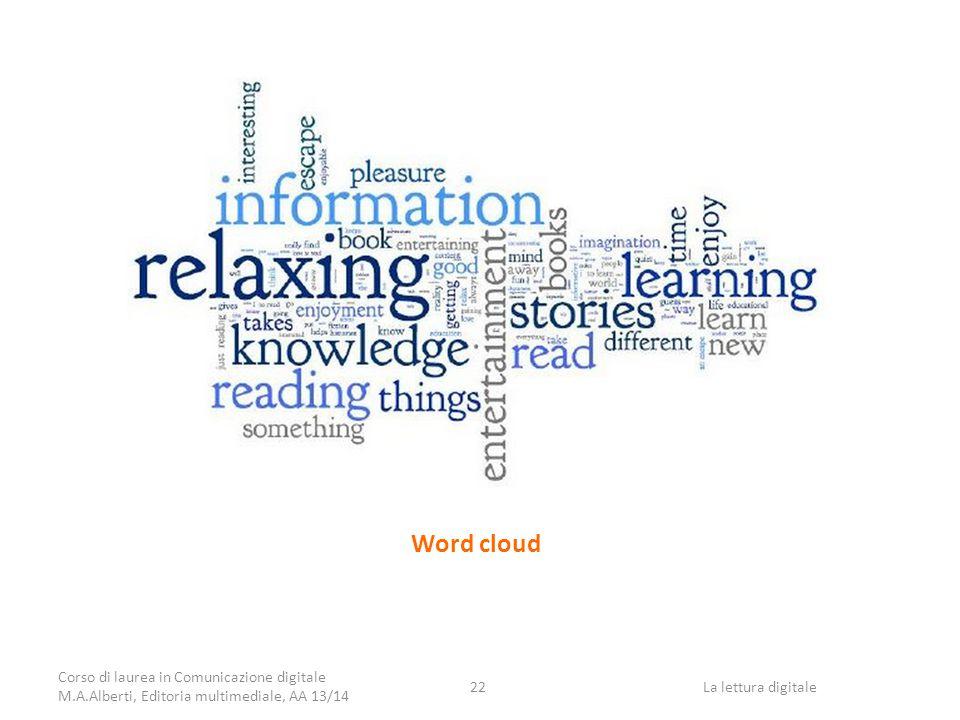 Word cloud Corso di laurea in Comunicazione digitale M.A.Alberti, Editoria multimediale, AA 13/14 La lettura digitale22