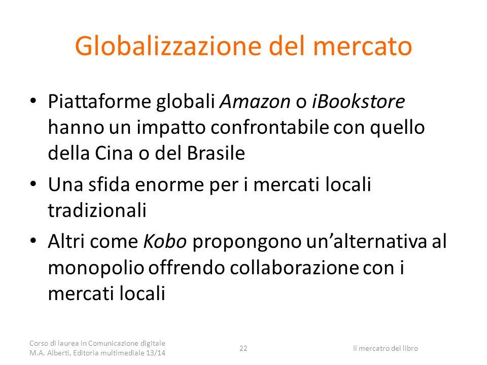 Globalizzazione del mercato Piattaforme globali Amazon o iBookstore hanno un impatto confrontabile con quello della Cina o del Brasile Una sfida enorme per i mercati locali tradizionali Altri come Kobo propongono un'alternativa al monopolio offrendo collaborazione con i mercati locali Corso di laurea in Comunicazione digitale M.A.