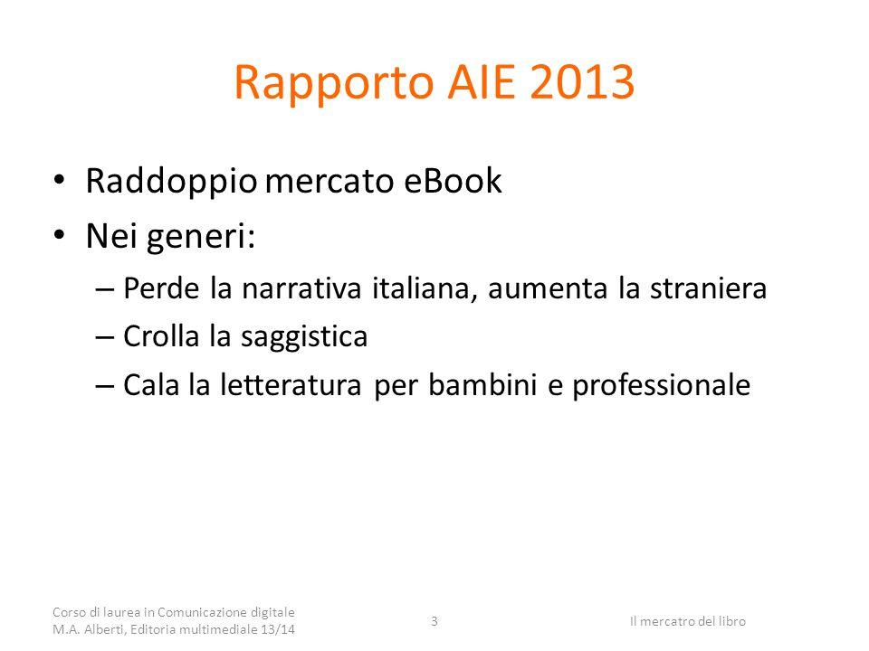 Cataloghi eBook Gruppo Mondadori12.3% Gruppo RCS12.2% Gruppo GeMS9.8% Feltrinelli3.5% Gruppo Giunti2.7% New Compton2.1% Altri editori57.4% Composizione del catalogo complessivo di eBook per editore Corso di laurea in Comunicazione digitale M.A.