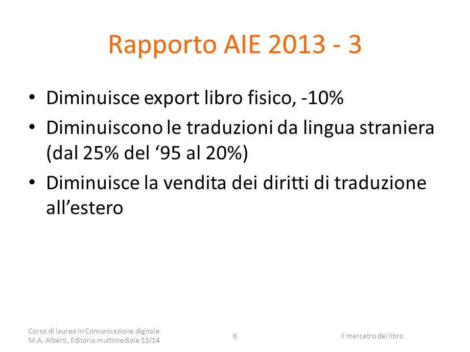 Rapporto AIE 2013 - 3 Diminuisce export libro fisico, -10% Diminuiscono le traduzioni da lingua straniera (dal 25% del '95 al 20%) Diminuisce la vendita dei diritti di traduzione all'estero Corso di laurea in Comunicazione digitale M.A.
