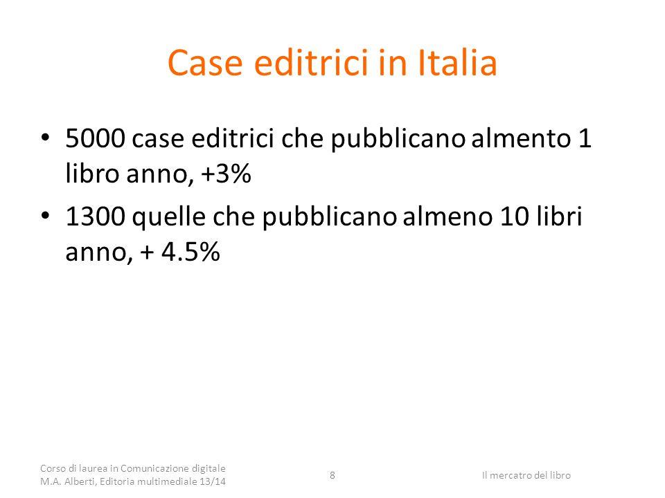 Case editrici in Italia 5000 case editrici che pubblicano almento 1 libro anno, +3% 1300 quelle che pubblicano almeno 10 libri anno, + 4.5% Corso di laurea in Comunicazione digitale M.A.
