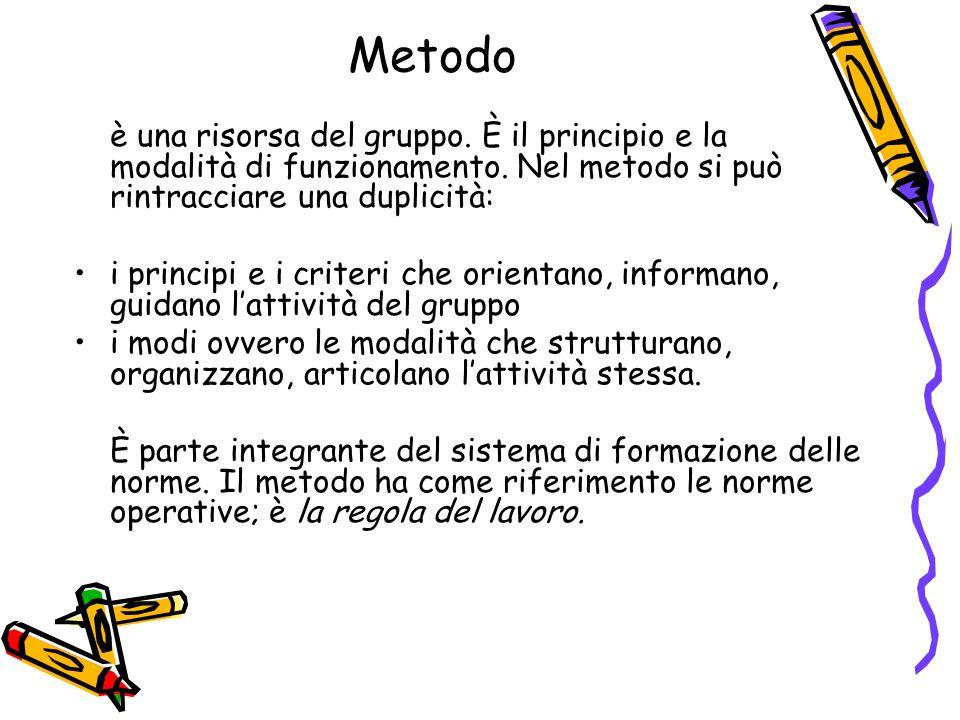 Metodo è una risorsa del gruppo. È il principio e la modalità di funzionamento. Nel metodo si può rintracciare una duplicità: i principi e i criteri c