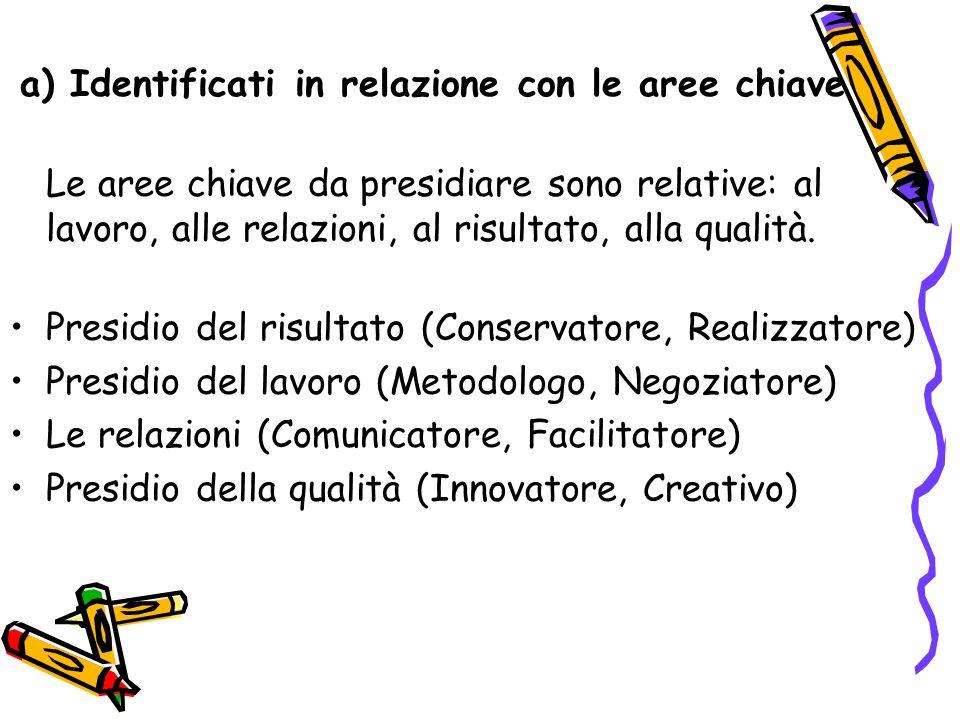 a) Identificati in relazione con le aree chiave Le aree chiave da presidiare sono relative: al lavoro, alle relazioni, al risultato, alla qualità. Pre