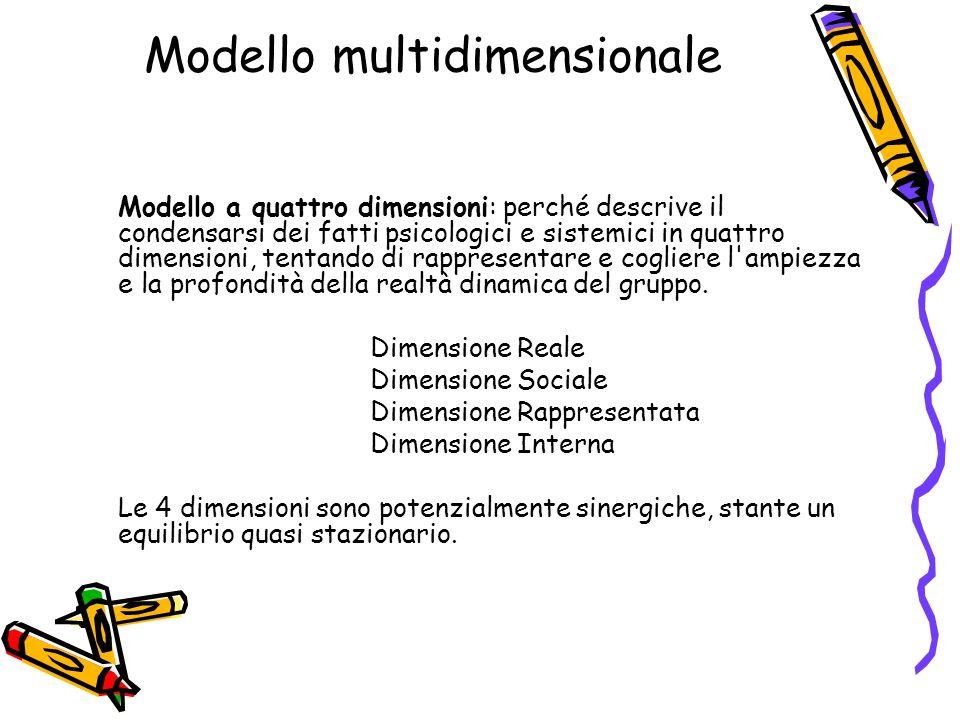 Modello multidimensionale Modello a quattro dimensioni: perché descrive il condensarsi dei fatti psicologici e sistemici in quattro dimensioni, tentando di rappresentare e cogliere l ampiezza e la profondità della realtà dinamica del gruppo.