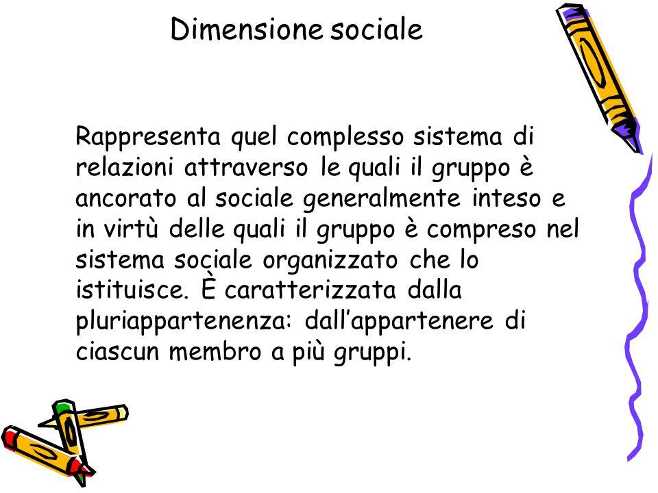 Dimensione sociale Rappresenta quel complesso sistema di relazioni attraverso le quali il gruppo è ancorato al sociale generalmente inteso e in virtù