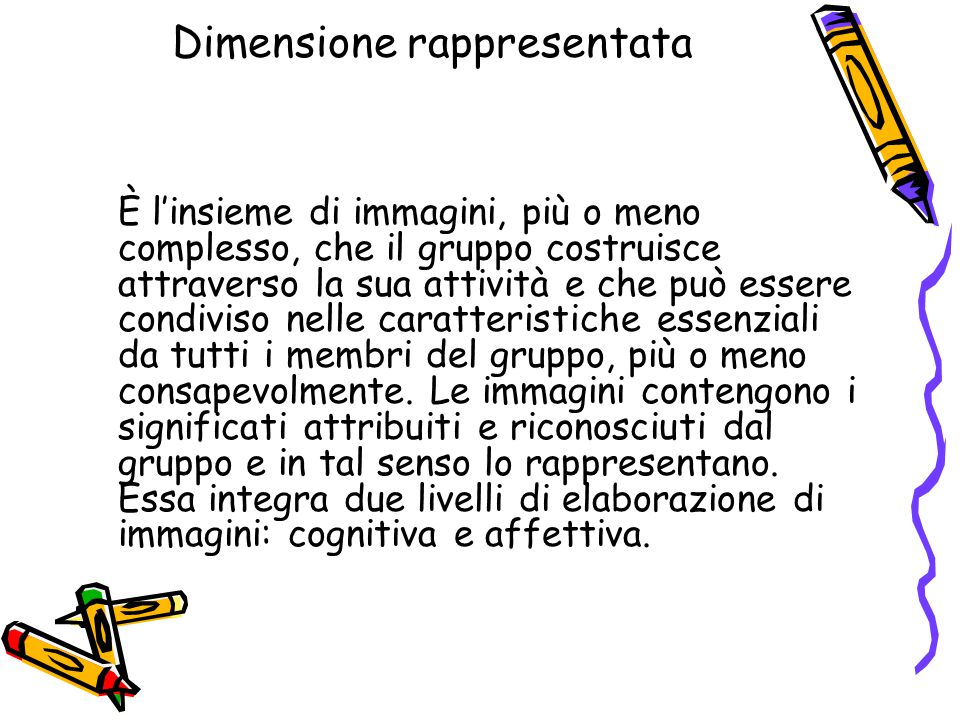 Dimensione rappresentata È l'insieme di immagini, più o meno complesso, che il gruppo costruisce attraverso la sua attività e che può essere condiviso