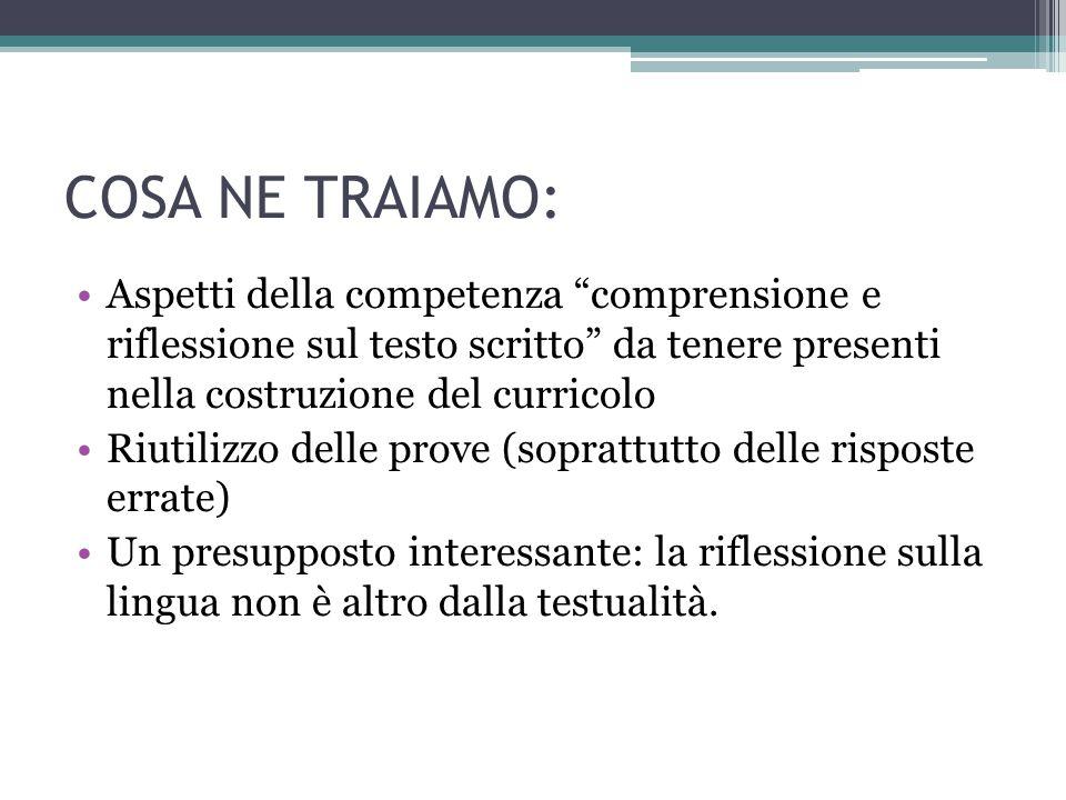 Dal QDR Invalsi per l'Italiano Leggere (cioè generare senso da testi scritti, interagendo con essi) è un processo complesso, a cui sono sottese competenze diverse.