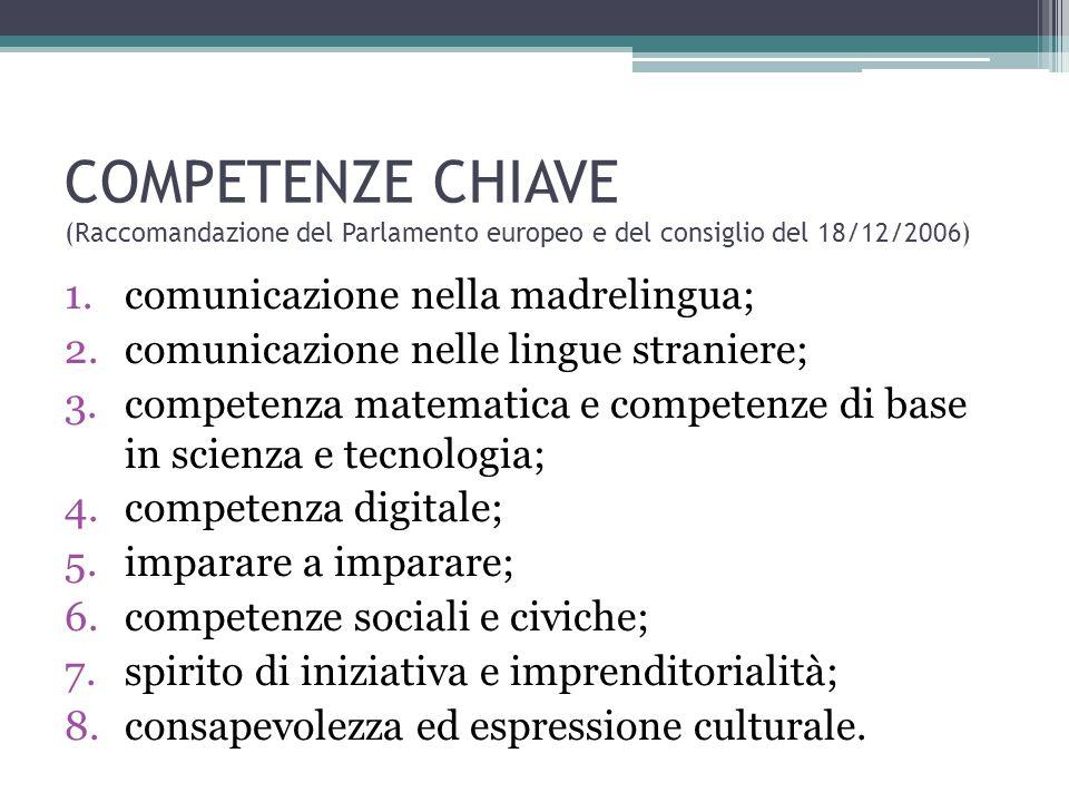 COMPETENZE CHIAVE (Raccomandazione del Parlamento europeo e del consiglio del 18/12/2006) 1.comunicazione nella madrelingua; 2.comunicazione nelle lin