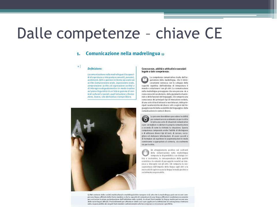Dalle competenze – chiave CE