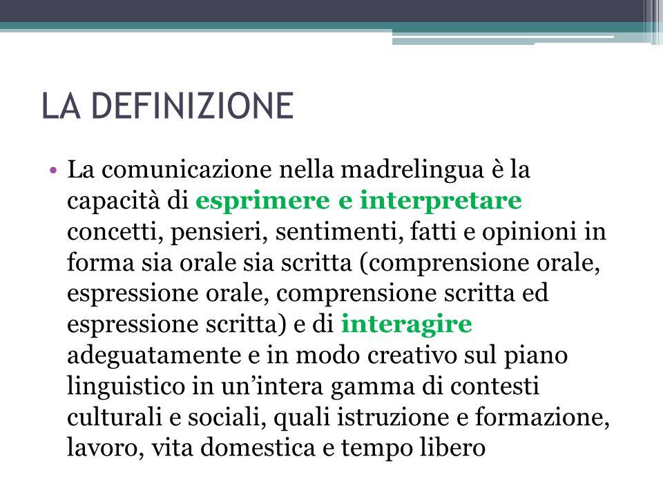 LA DEFINIZIONE La comunicazione nella madrelingua è la capacità di esprimere e interpretare concetti, pensieri, sentimenti, fatti e opinioni in forma