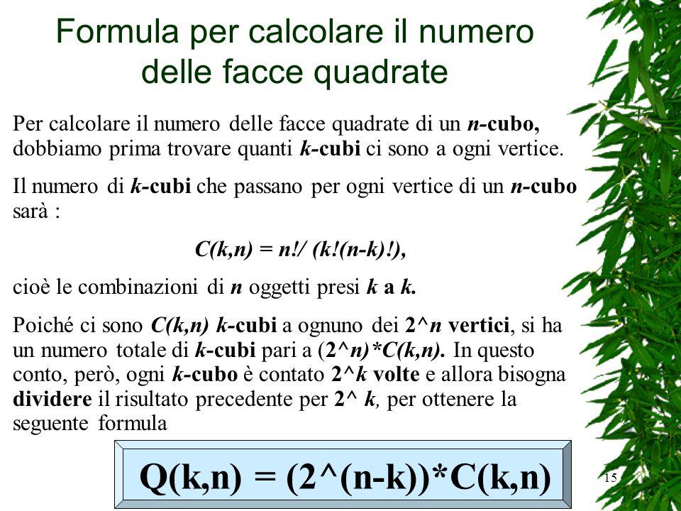15 Formula per calcolare il numero delle facce quadrate Per calcolare il numero delle facce quadrate di un n-cubo, dobbiamo prima trovare quanti k-cub