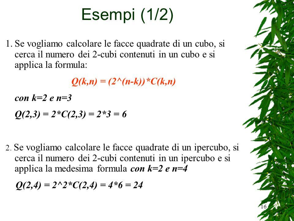 16 Esempi (1/2) 1.Se vogliamo calcolare le facce quadrate di un cubo, si cerca il numero dei 2-cubi contenuti in un cubo e si applica la formula: Q(k,