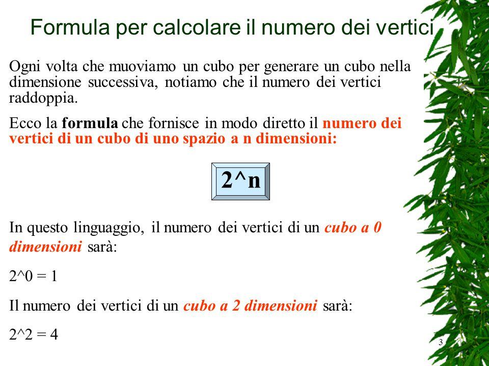 3 Formula per calcolare il numero dei vertici Ogni volta che muoviamo un cubo per generare un cubo nella dimensione successiva, notiamo che il numero