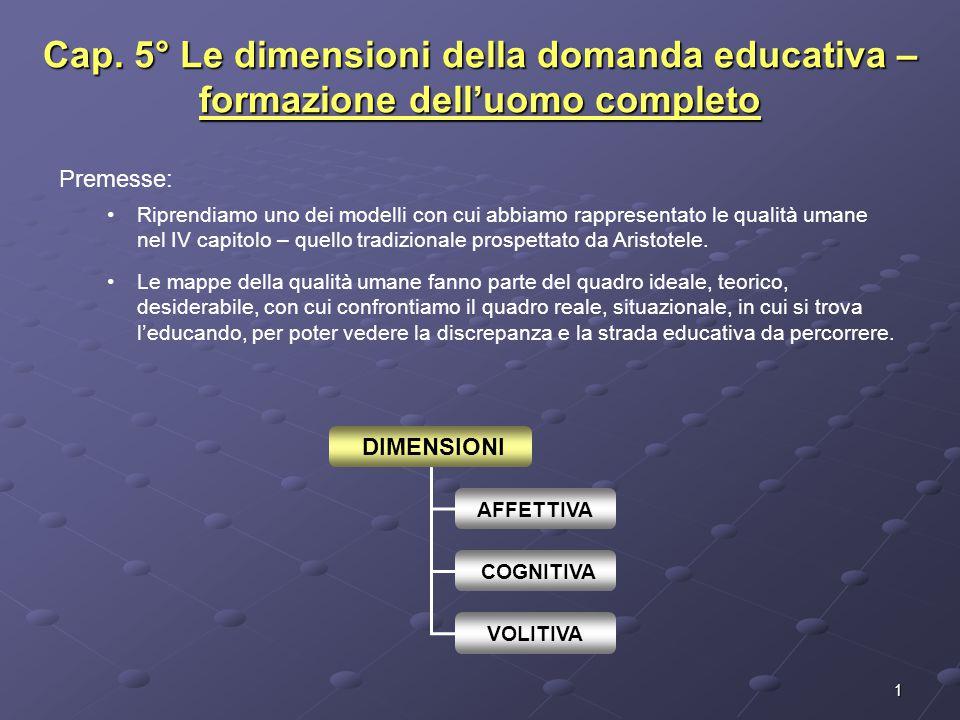 1 Cap. 5° Le dimensioni della domanda educativa – formazione dell'uomo completo DIMENSIONI AFFETTIVA COGNITIVA VOLITIVA Premesse: Riprendiamo uno dei