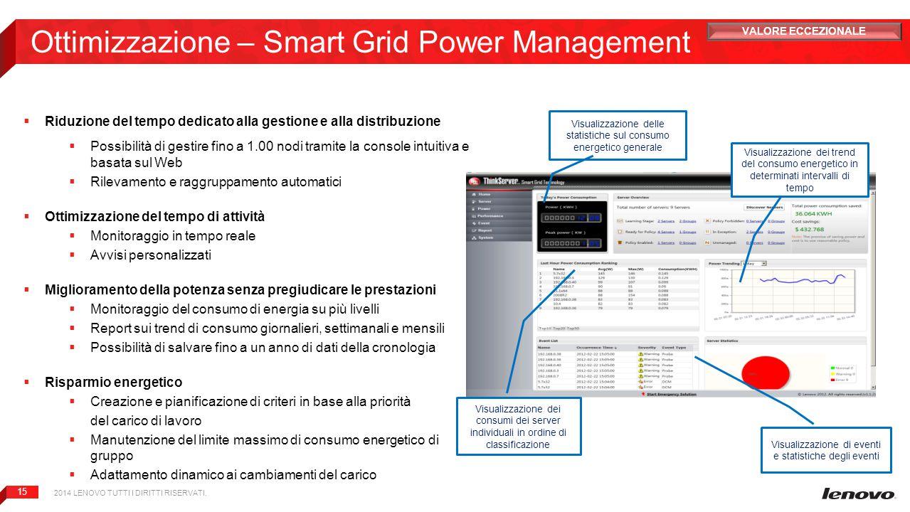 15 Ottimizzazione – Smart Grid Power Management  Riduzione del tempo dedicato alla gestione e alla distribuzione  Possibilità di gestire fino a 1.00