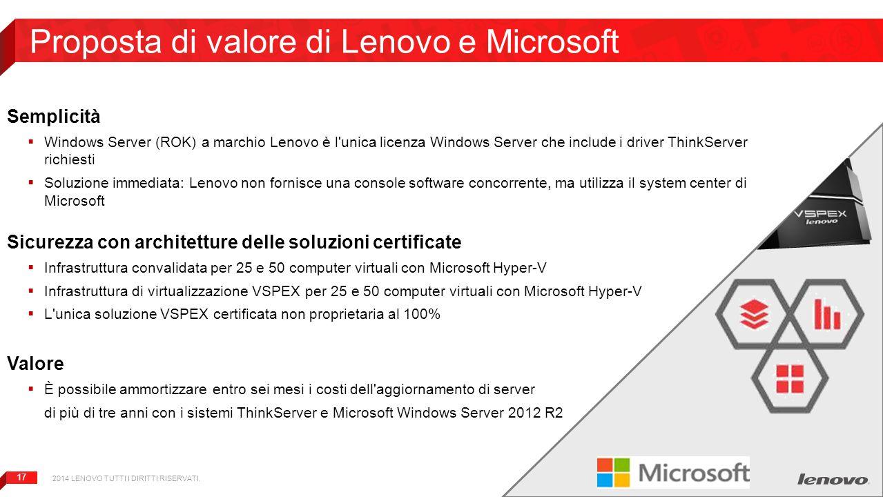 17 Proposta di valore di Lenovo e Microsoft Semplicità  Windows Server (ROK) a marchio Lenovo è l'unica licenza Windows Server che include i driver T