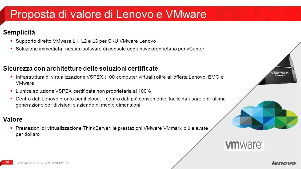 18 Proposta di valore di Lenovo e VMware Semplicità  Supporto diretto VMware L1, L2 e L3 per SKU VMware Lenovo  Soluzione immediata: nessun software
