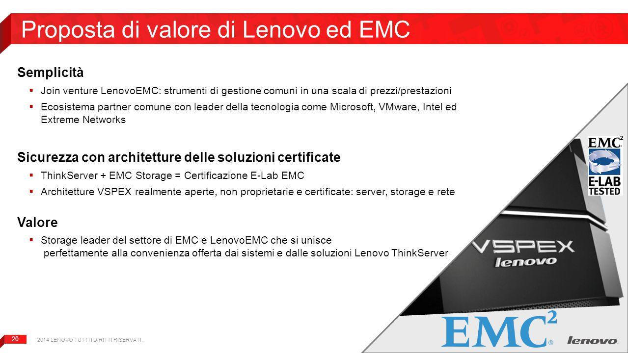 20 Proposta di valore di Lenovo ed EMC Semplicità  Join venture LenovoEMC: strumenti di gestione comuni in una scala di prezzi/prestazioni  Ecosiste