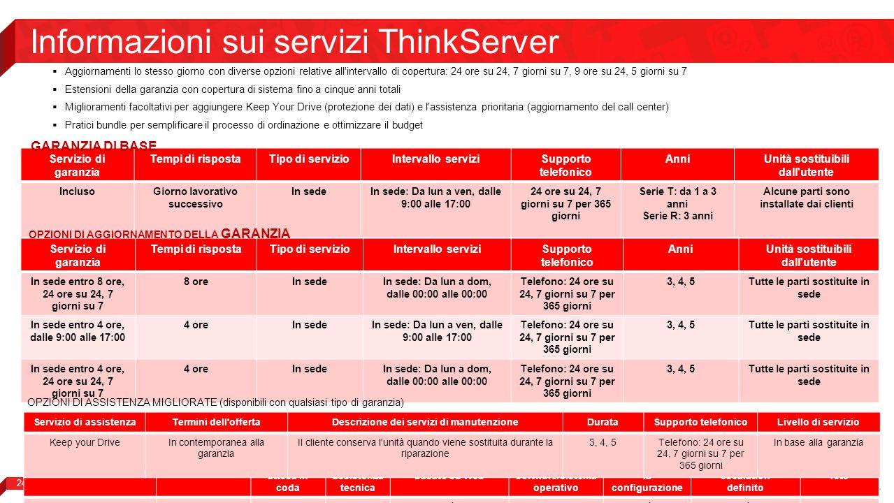 24 Informazioni sui servizi ThinkServer  Aggiornamenti lo stesso giorno con diverse opzioni relative all'intervallo di copertura: 24 ore su 24, 7 gio