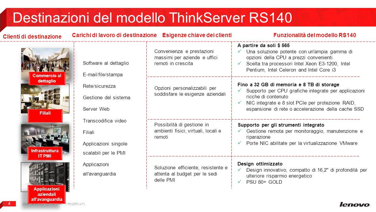 4 Destinazioni del modello ThinkServer RS140 2014 LENOVO TUTTI I DIRITTI RISERVATI. Applicazioni aziendali all'avanguardia Infrastruttura IT PMI Filia