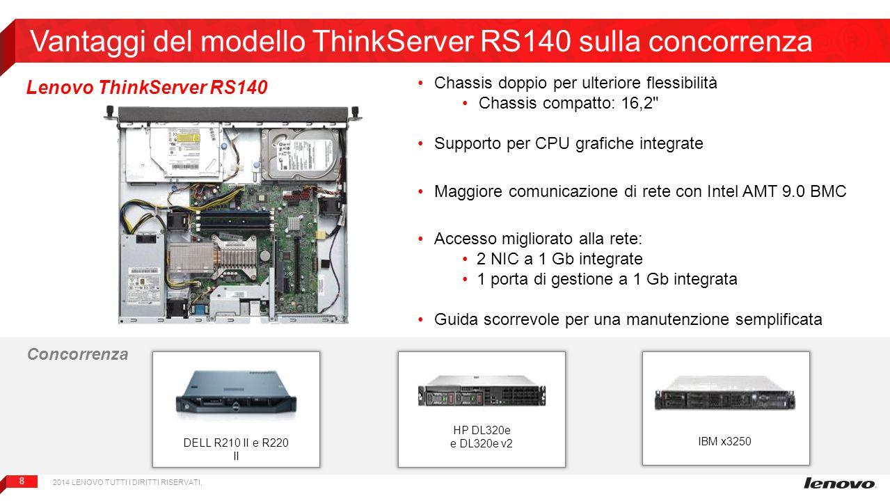 8 Vantaggi del modello ThinkServer RS140 sulla concorrenza DELL R210 II e R220 II HP DL320e e DL320e v2 IBM x3250 Chassis doppio per ulteriore flessib