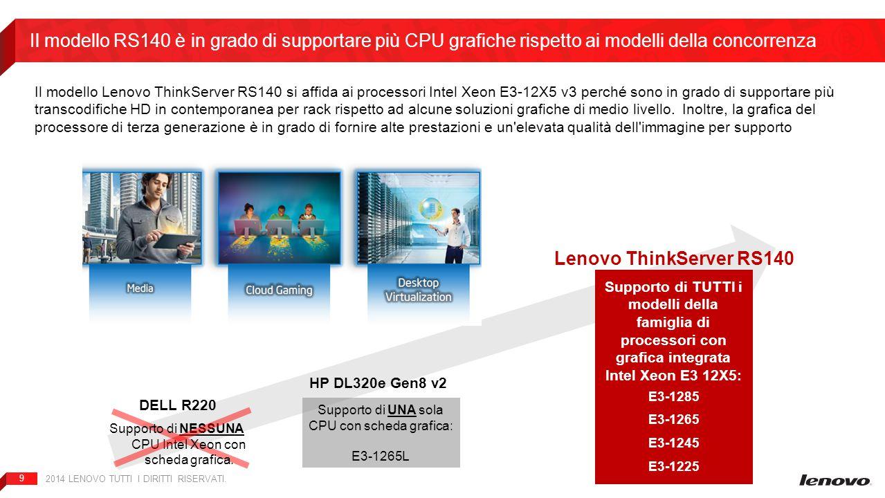 9 Il modello RS140 è in grado di supportare più CPU grafiche rispetto ai modelli della concorrenza 2014 LENOVO TUTTI I DIRITTI RISERVATI. Supporto di